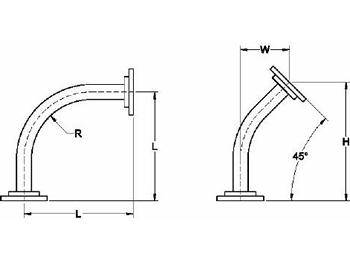 Waveguide Bends
